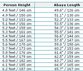 How tall is 6 ft 9 in centimeters? How high is 6 foot 9? Use this easy calculator to convert feet and inches to centimeters.