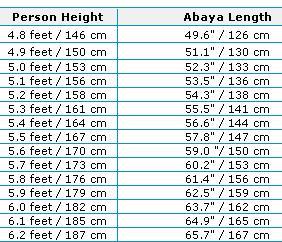 abaya thobe exporters size chart. Black Bedroom Furniture Sets. Home Design Ideas